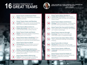 THe 16 Habits Of Great Teams